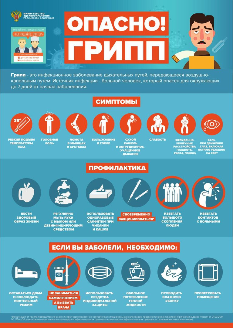 Профилактические плакаты Министерства здравоохранения РФ — ГБУЗ РТ ... be2c4639f1e